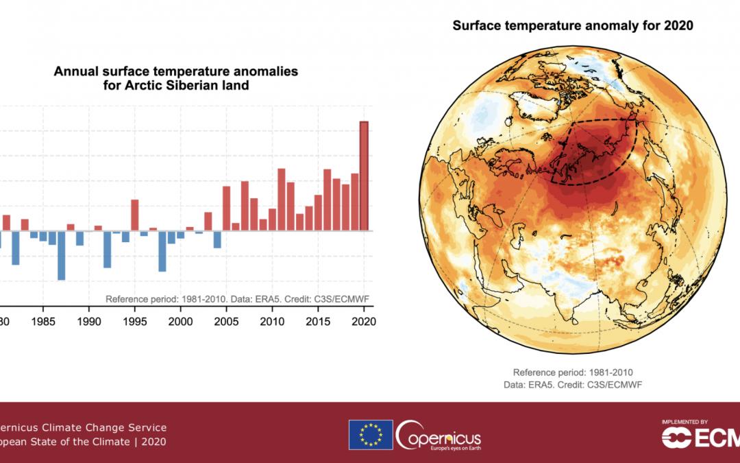 Calor en Siberia