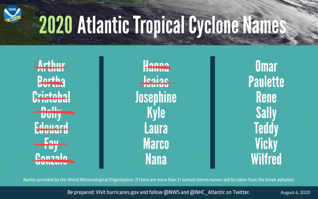 Temporada de huracanes 2020 en el Atlántico, extremadamente activa