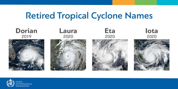 El alfabeto griego no volverá a usarse para nombrar huracanes