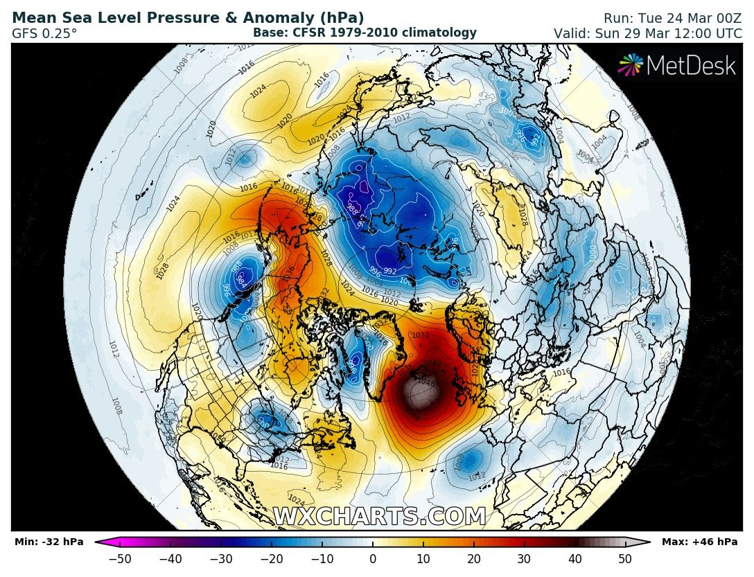 Bloqueo atmosférico a la vista: anticiclonazo sobre el Atlántico