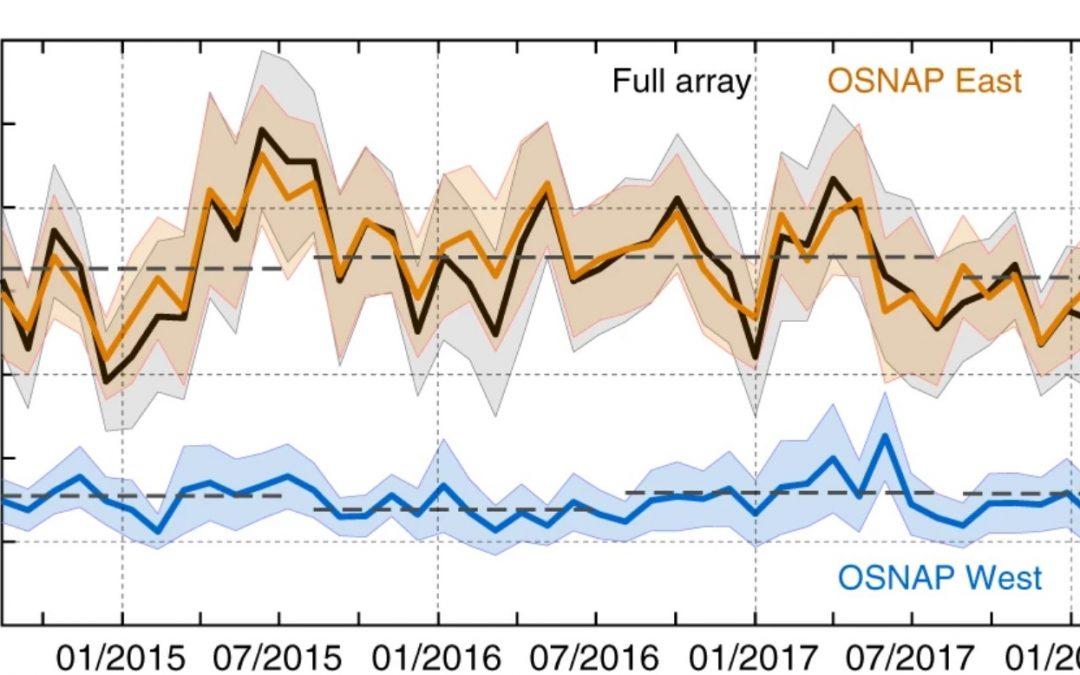 ¿Cambios en las corrientes del Atlántico Norte?