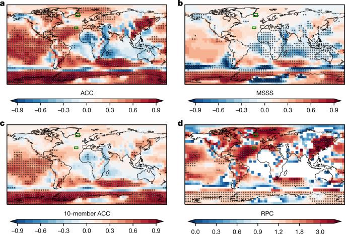 Sobre la discrepancia modelos climáticos – calentamiento global