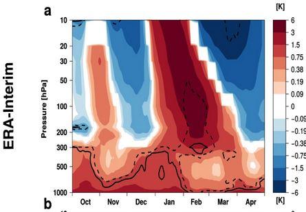 Otro modelo climático que prevé una Corriente en Chorro más ondulada