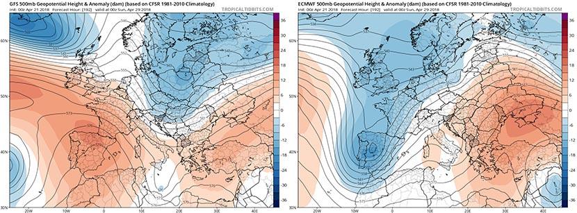 El margen de mejora factible de los modelos meteorológicos